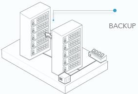 backup-layout
