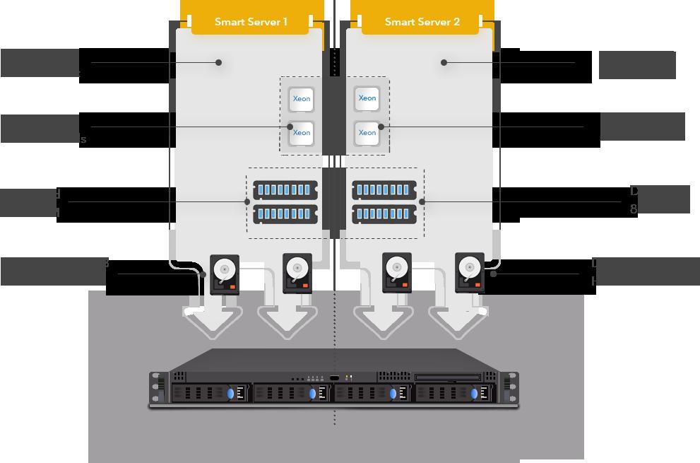 smart-server-layout